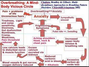meditation breathing techniques