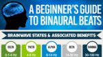 A Beginner's Guide to Binaural Beats (Infographic)