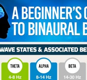 guide to binaural beats infographic