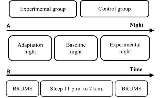 binaural-beats-delta-study